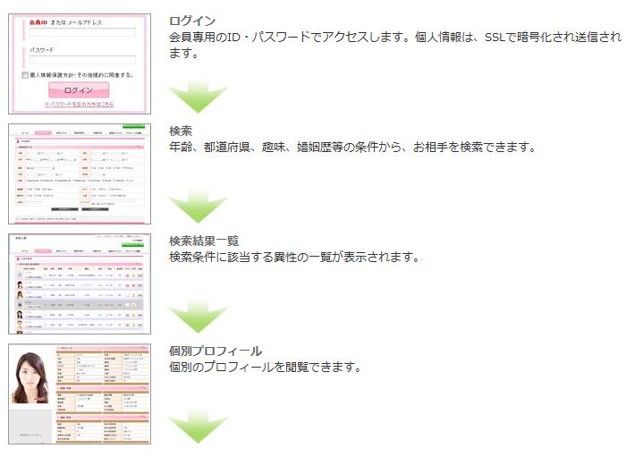system05
